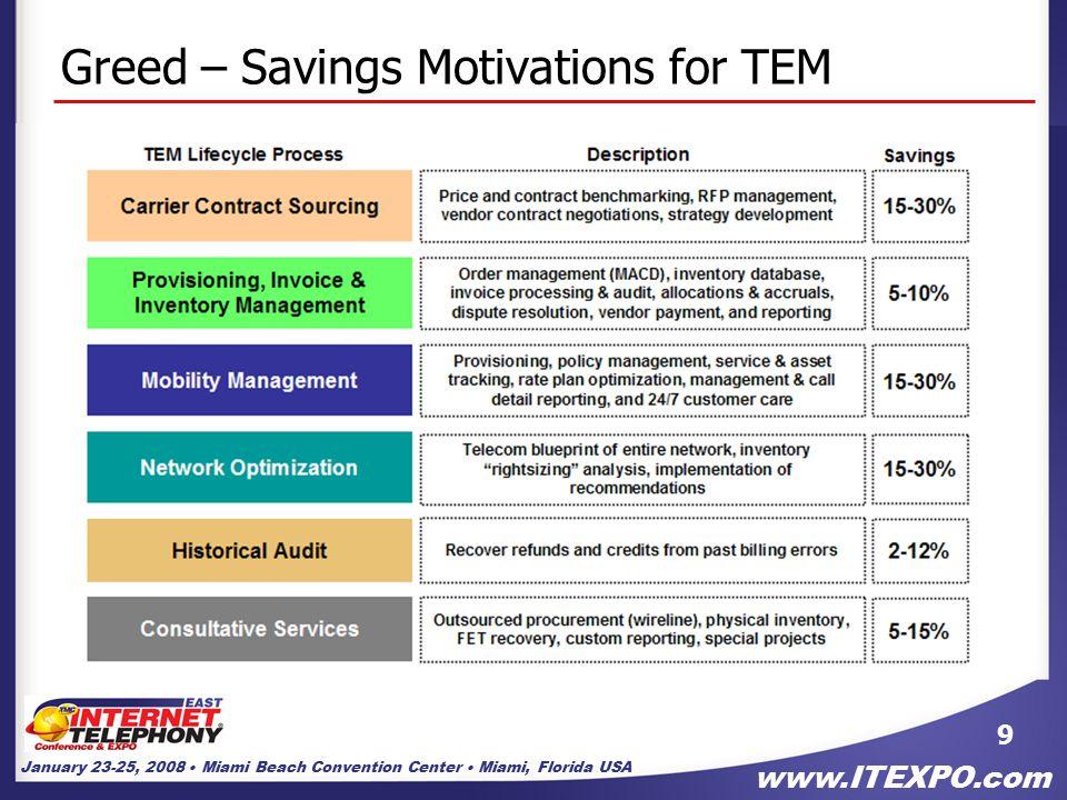 January 23-25, 2008 Miami Beach Convention Center Miami, Florida USA www.ITEXPO.com 9 Greed – Savings Motivations for TEM
