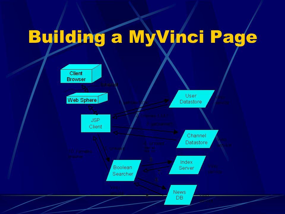 Building a MyVinci Page