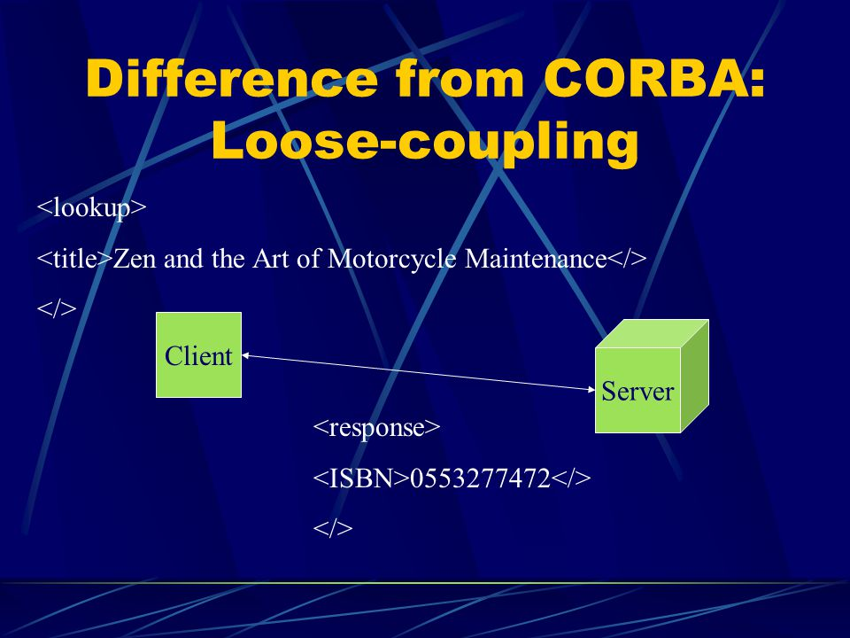 Difference from CORBA: Loose-coupling Zen and the Art of Motorcycle Maintenance Client Server 0553277472