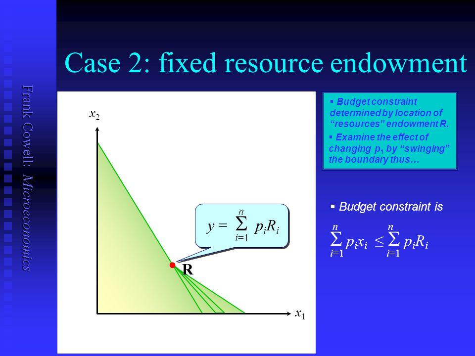 Frank Cowell: Microeconomics x1x1 x2x2 Case 2: fixed resource endowment RR n y =  p i R i i=1 n y =  p i R i i=1   Budget constraint determine
