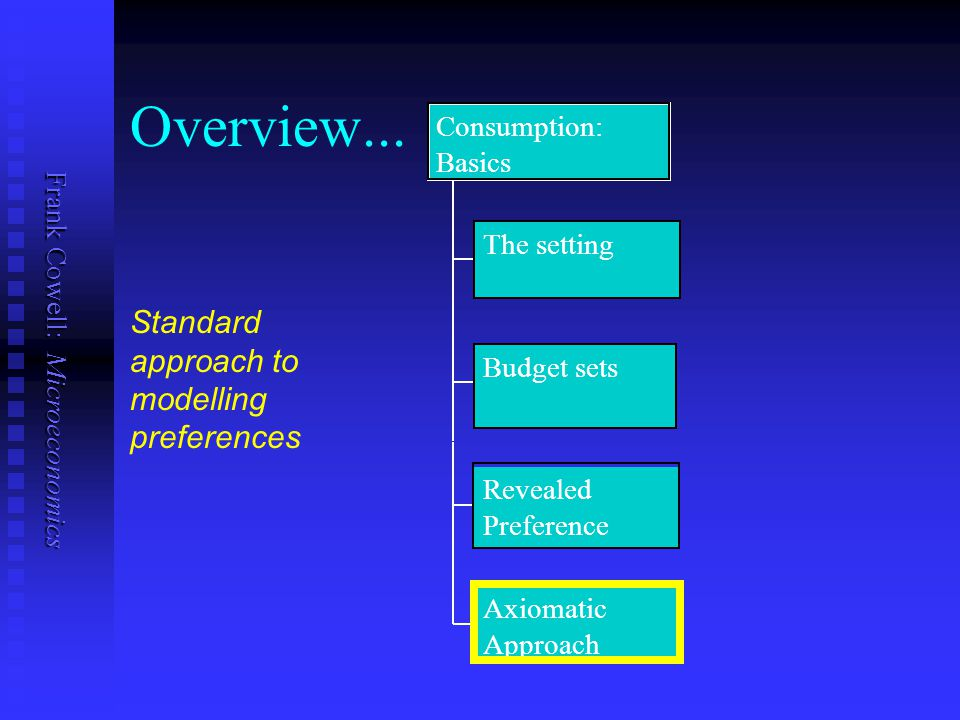 Frank Cowell: Microeconomics Overview... The setting Budget sets Revealed Preference Axiomatic Approach Consumption: Basics Standard approach to model