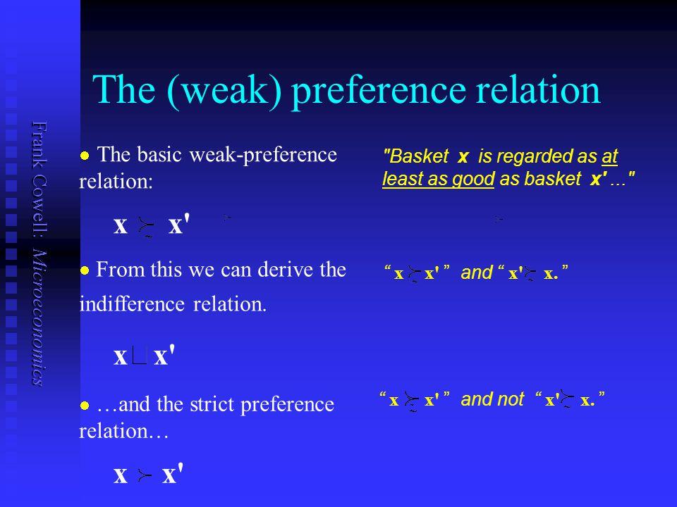 Frank Cowell: Microeconomics The (weak) preference relation The basic weak-preference relation: x x'