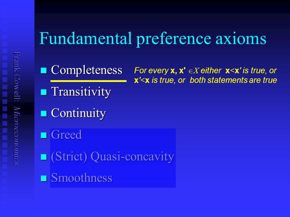 Frank Cowell: Microeconomics Fundamental preference axioms Completeness Completeness Transitivity Transitivity Continuity Continuity Greed Greed (Stri
