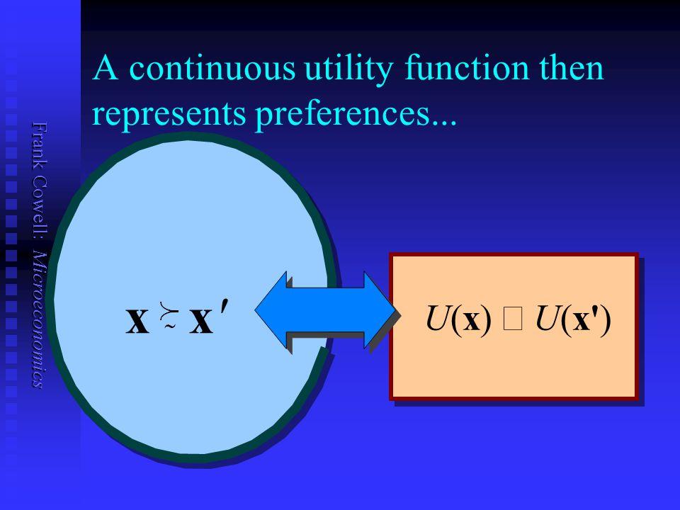 Frank Cowell: Microeconomics A continuous utility function then represents preferences... U(x)  U(x') x x'