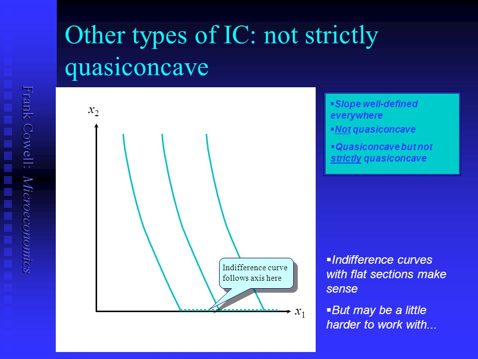 Frank Cowell: Microeconomics Other types of IC: not strictly quasiconcave x2x2   Slope well-defined everywhere   Indifference curves with flat sec
