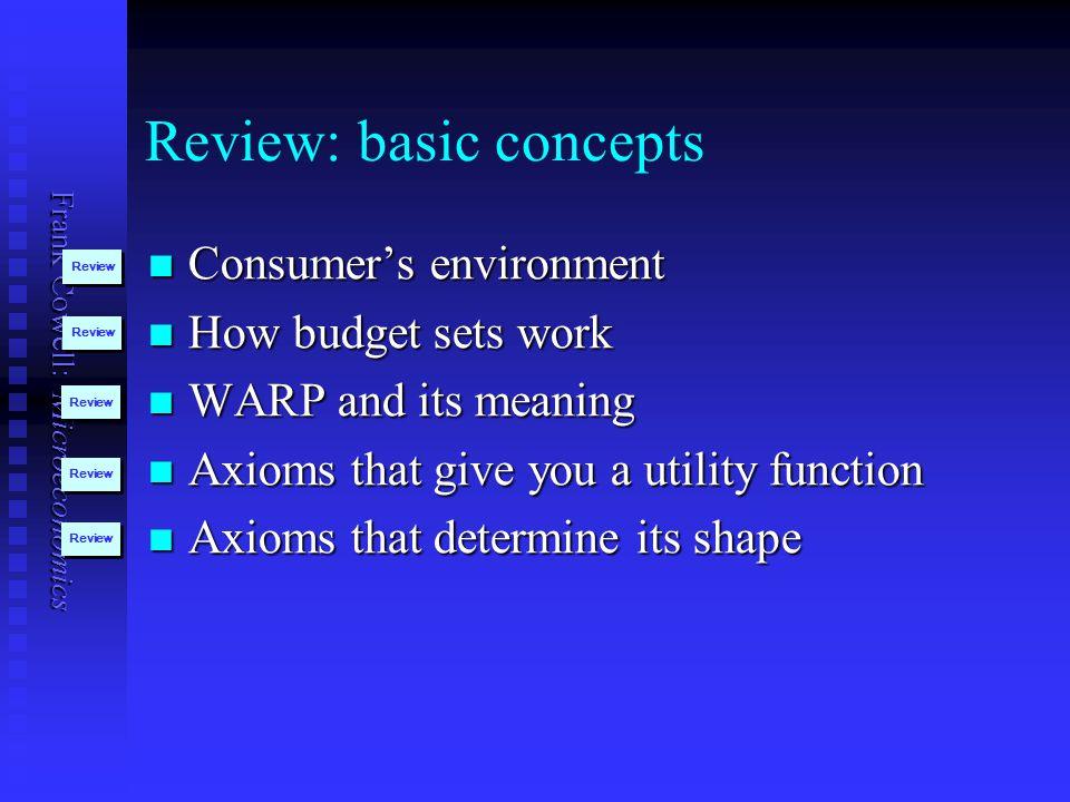 Frank Cowell: Microeconomics Review: basic concepts Consumer's environment Consumer's environment How budget sets work How budget sets work WARP and i