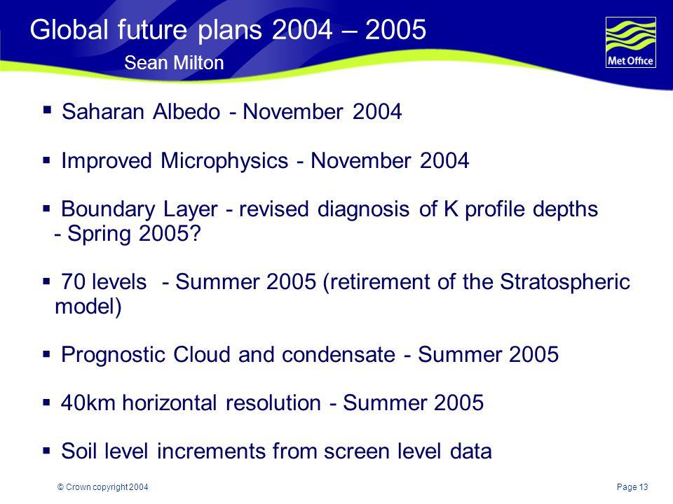 Page 13© Crown copyright 2004 Global future plans 2004 – 2005 Sean Milton  Saharan Albedo - November 2004  Improved Microphysics - November 2004  Boundary Layer - revised diagnosis of K profile depths - Spring 2005.