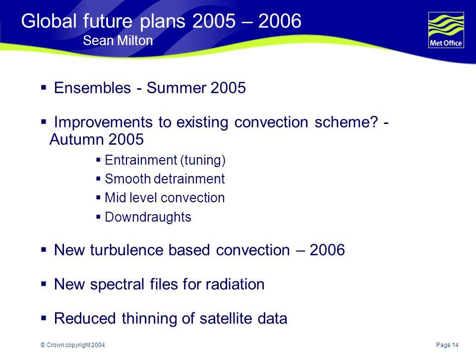 Page 14© Crown copyright 2004 Global future plans 2005 – 2006 Sean Milton  Ensembles - Summer 2005  Improvements to existing convection scheme.