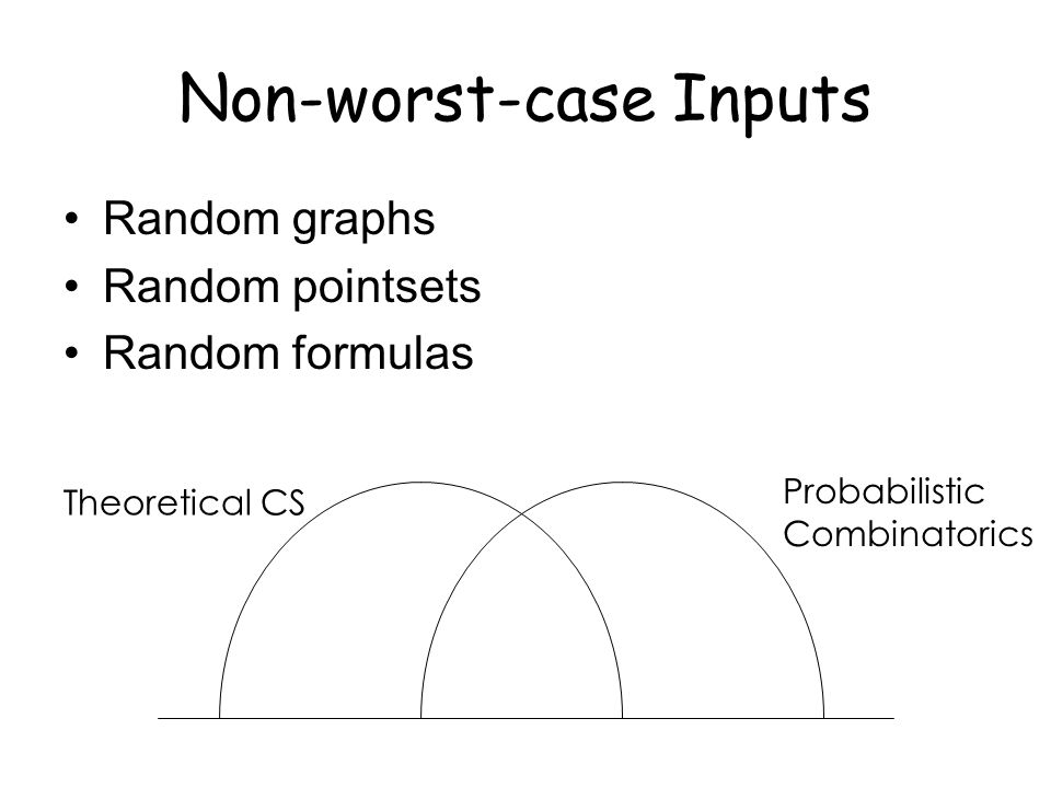 Non-worst-case Inputs Random graphs Random pointsets Random formulas Theoretical CS Probabilistic Combinatorics
