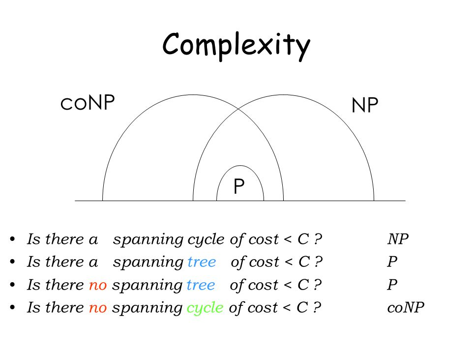 Complexity Is there a spanning cycle of cost < C NP Is there a spanning tree of cost < C P Is there no spanning tree of cost < C P Is there no spanning cycle of cost < C coNP NP coNP P