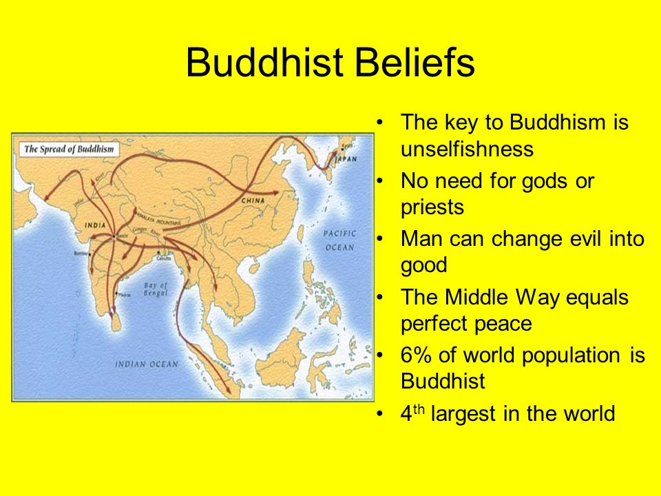 Buddhist Beliefs The key to Buddhism is unselfishness No need for gods or priests Man can change evil into good The Middle Way equals perfect peace 6%