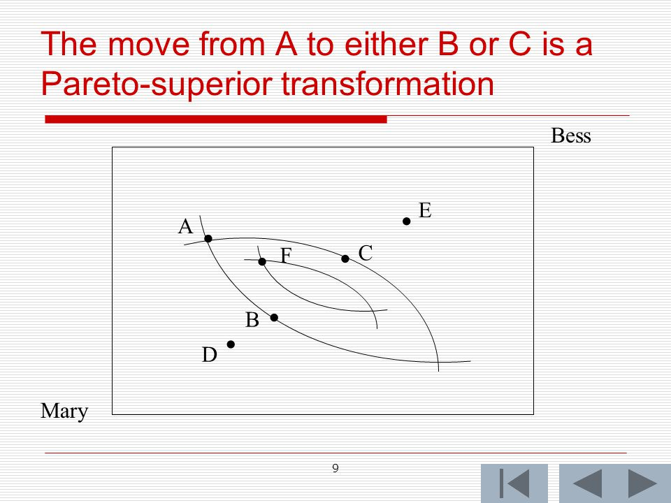 9 The move from A to either B or C is a Pareto-superior transformation Mary Bess A   B C D E  F   