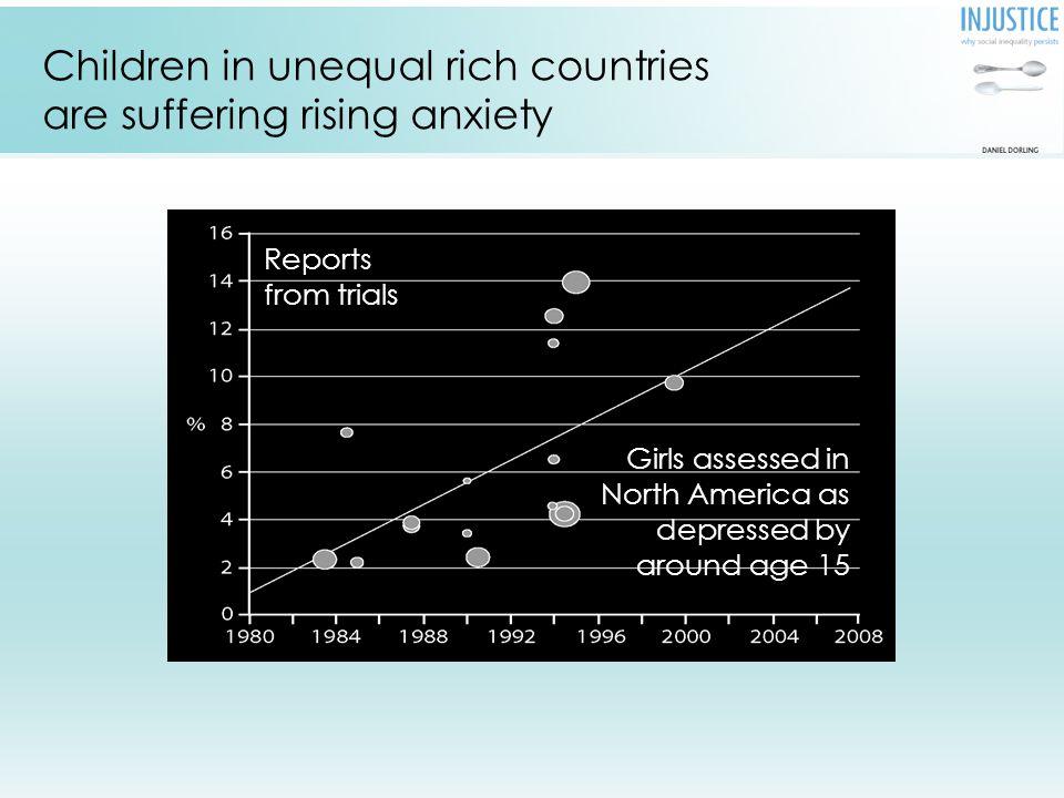Adolescent girls assessed as depressed, %, North America, 1984-2001.