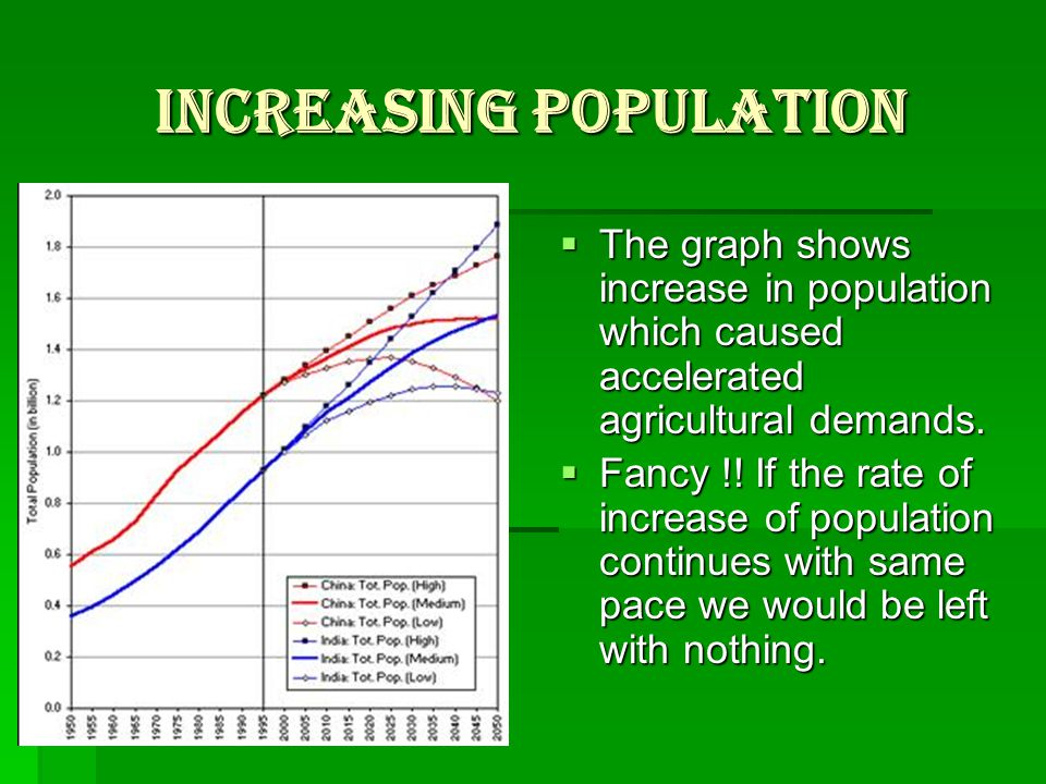 Increasing population  The graph shows increase in population which caused accelerated agricultural demands.