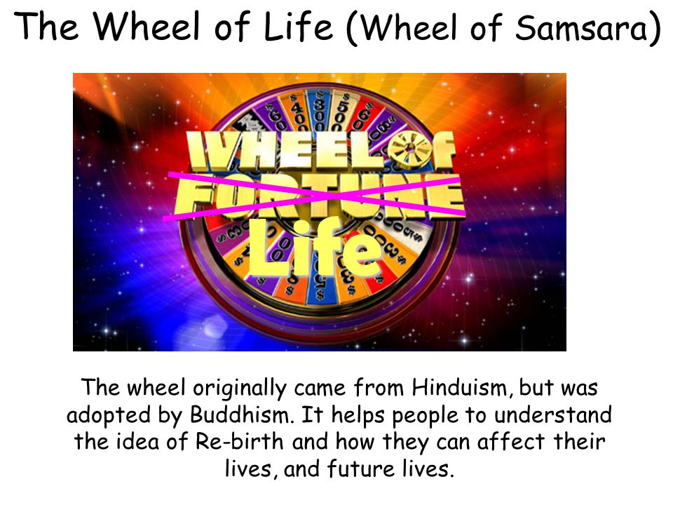 The Wheel of Life ( Wheel of Samsara ) The wheel originally came from Hinduism, but was adopted by Buddhism. It helps people to understand the idea of