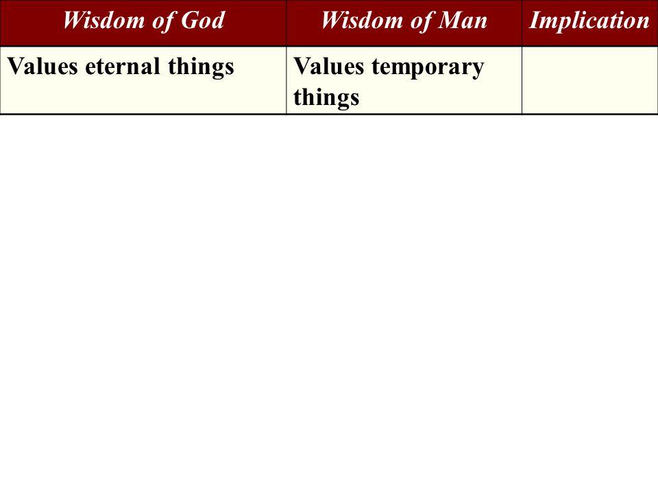 Wisdom of GodWisdom of ManImplication Values eternal thingsValues temporary things