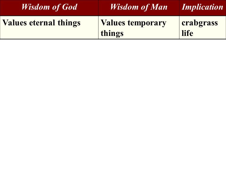 Wisdom of GodWisdom of ManImplication Values eternal thingsValues temporary things crabgrass life