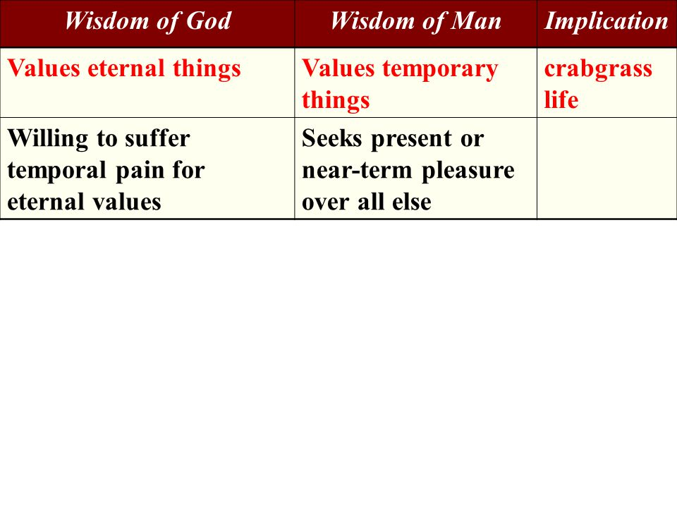 Wisdom of GodWisdom of ManImplication Values eternal thingsValues temporary things crabgrass life Willing to suffer temporal pain for eternal values Seeks present or near-term pleasure over all else