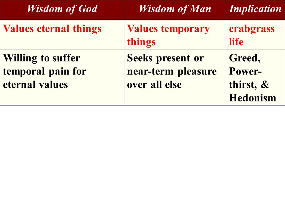 Wisdom of GodWisdom of ManImplication Values eternal thingsValues temporary things crabgrass life Willing to suffer temporal pain for eternal values Seeks present or near-term pleasure over all else Greed, Power- thirst, & Hedonism