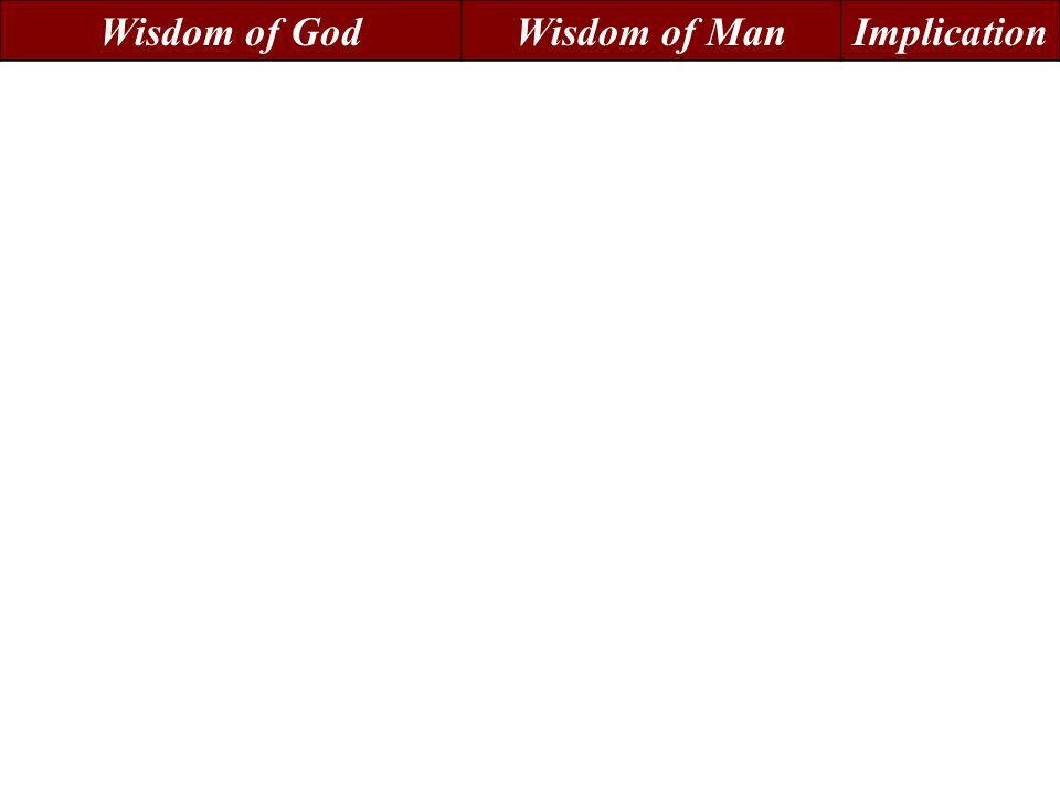 Wisdom of GodWisdom of ManImplication