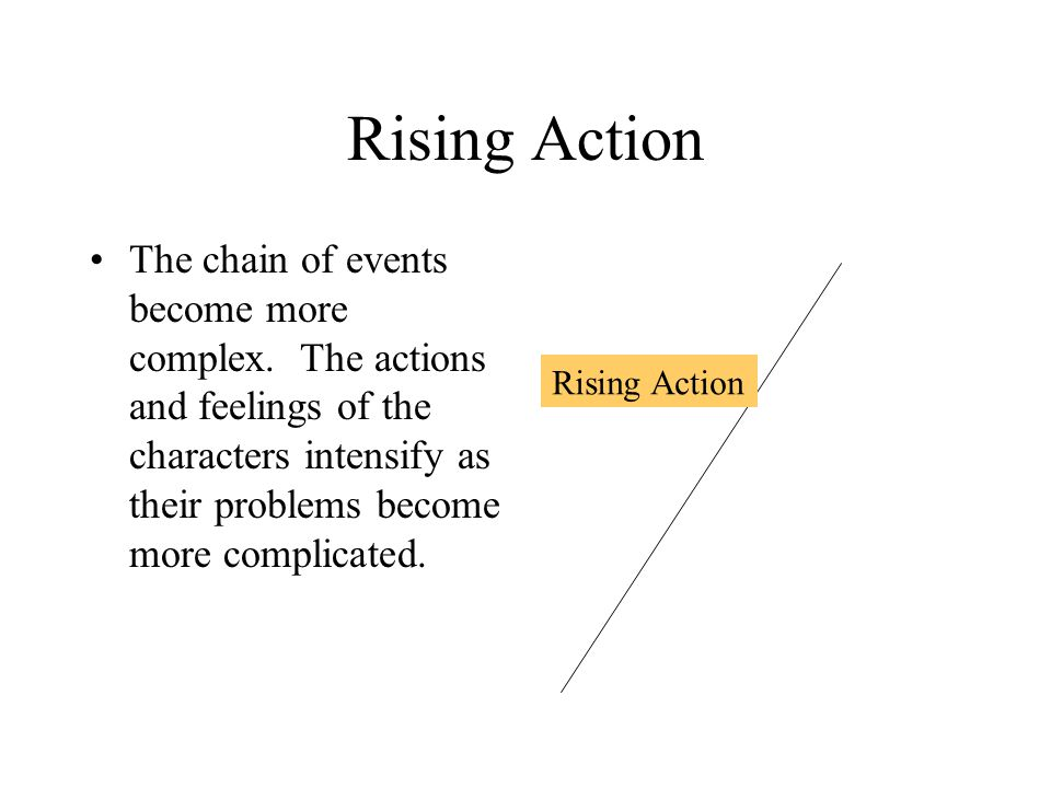 Rising Action The chain of events become more complex.