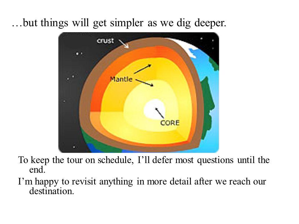 …but things will get simpler as we dig deeper.