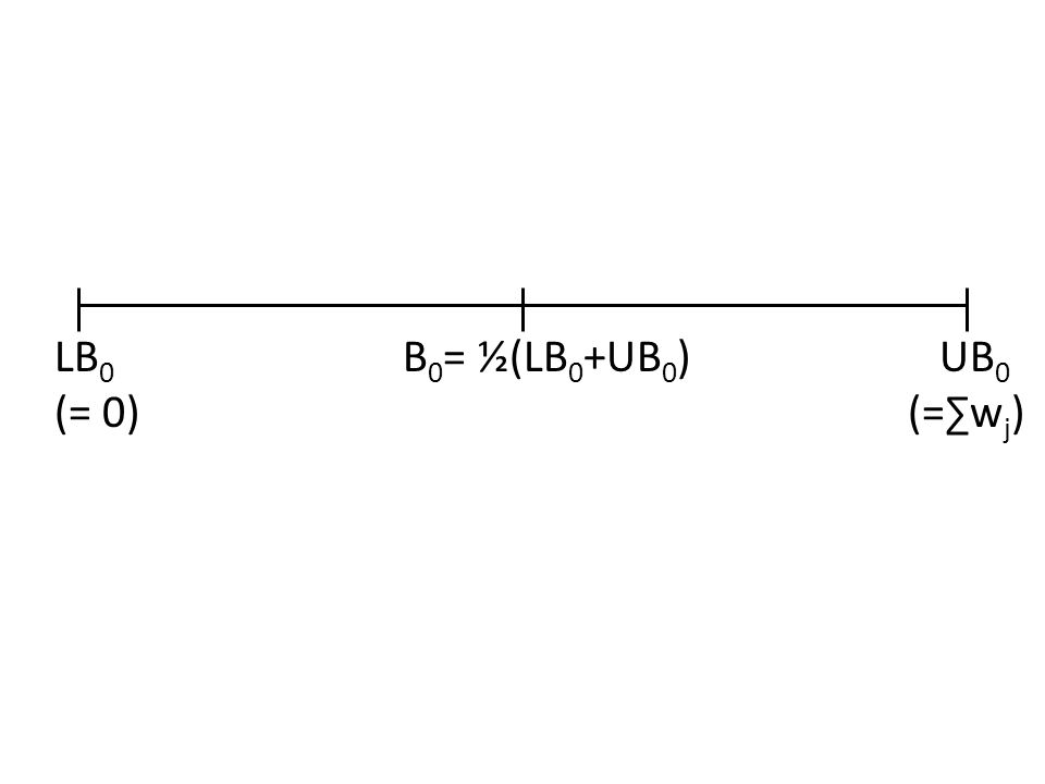 LB 0 (= 0) UB 0 (=∑w j ) B 0 = ½(LB 0 +UB 0 )