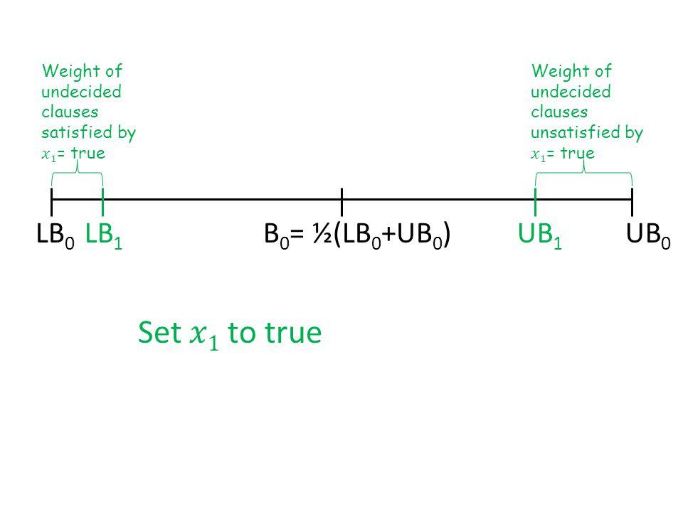 LB 0 UB 0 B 0 = ½(LB 0 +UB 0 )LB 1 UB 1