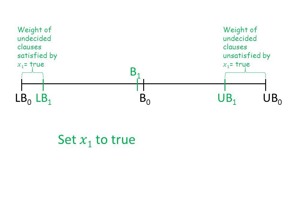LB 0 UB 0 B0B0 LB 1 UB 1 B1B1