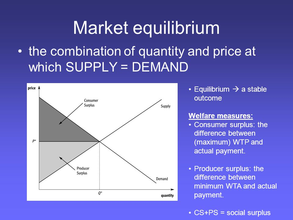 Market equilibrium the combination of quantity and price at which SUPPLY = DEMAND Equilibrium  a stable outcome Welfare measures: Consumer surplus: t