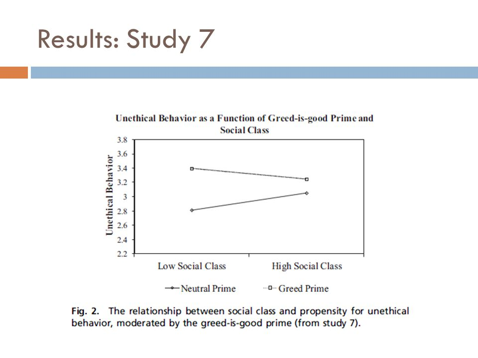 Results: Study 7