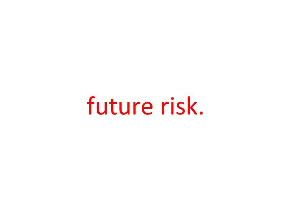 future risk.