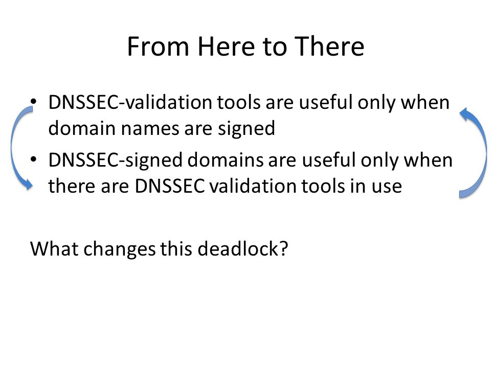 From Here to There DNSSEC-validation tools are useful only when domain names are signed DNSSEC-signed domains are useful only when there are DNSSEC validation tools in use What changes this deadlock
