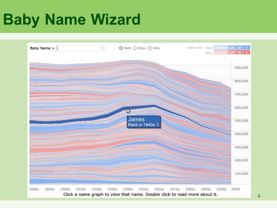 Baby Name Wizard 4