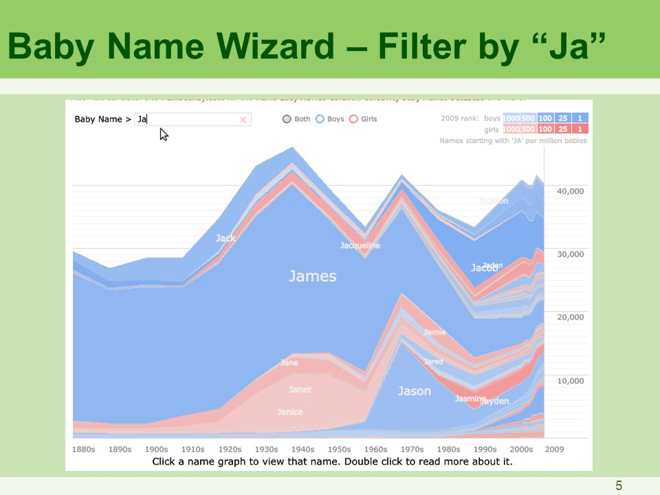 Baby Name Wizard – Filter by James 6