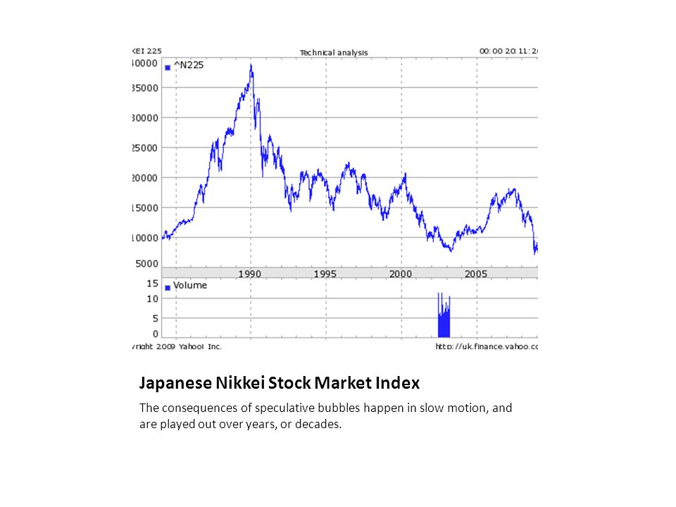 Japanese Nikkei Stock Market Index The consequences of speculative bubbles happen in slow motion, and are played out over years, or decades.