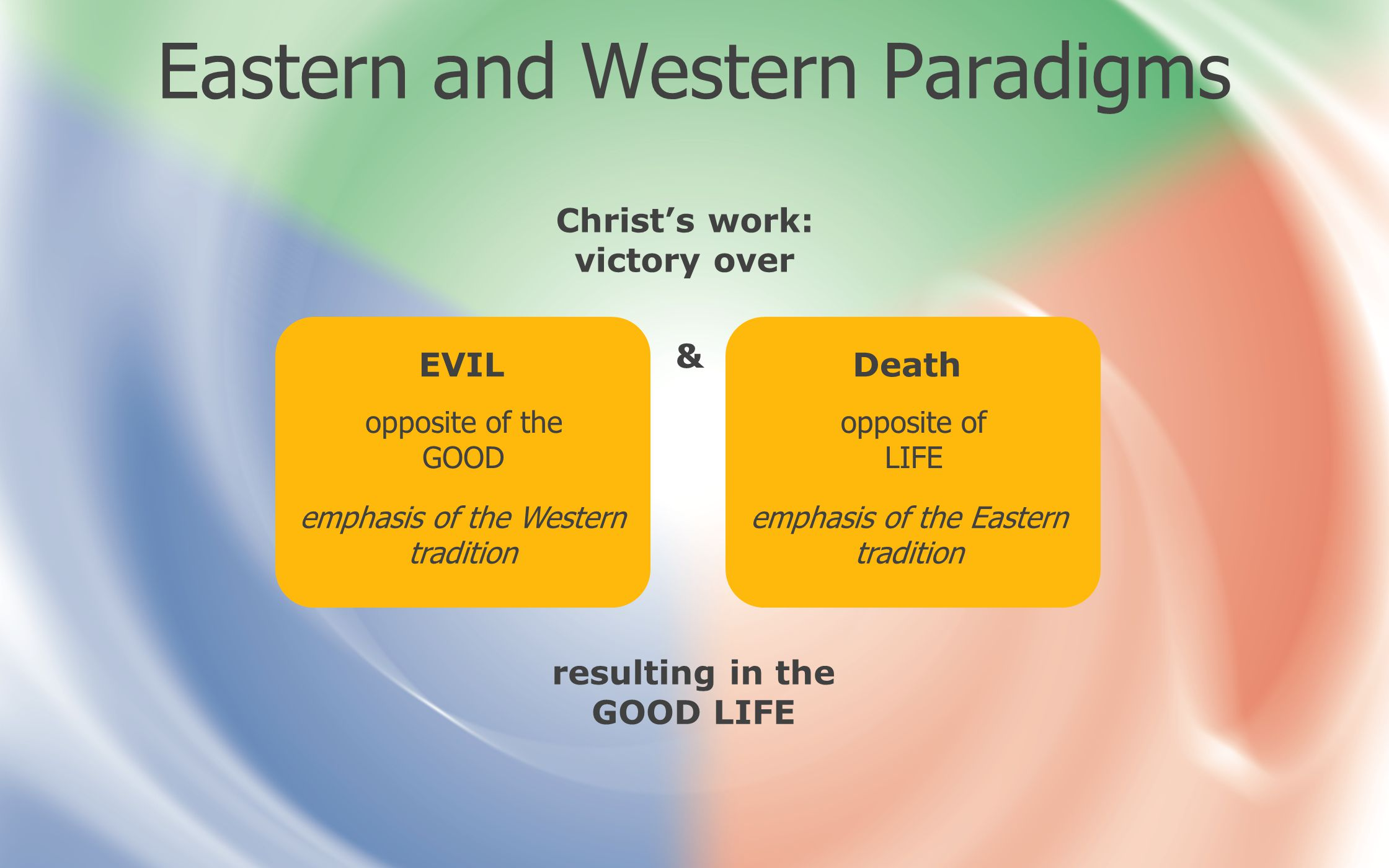 Connect with the author at facebook.com/ChristianA.Schwarz Christ's work: victory over EVILDeath opposite of LIFE emphasis of the Eastern tradition resulting in the GOOD LIFE opposite of the GOOD emphasis of the Western tradition & Eastern and Western Paradigms