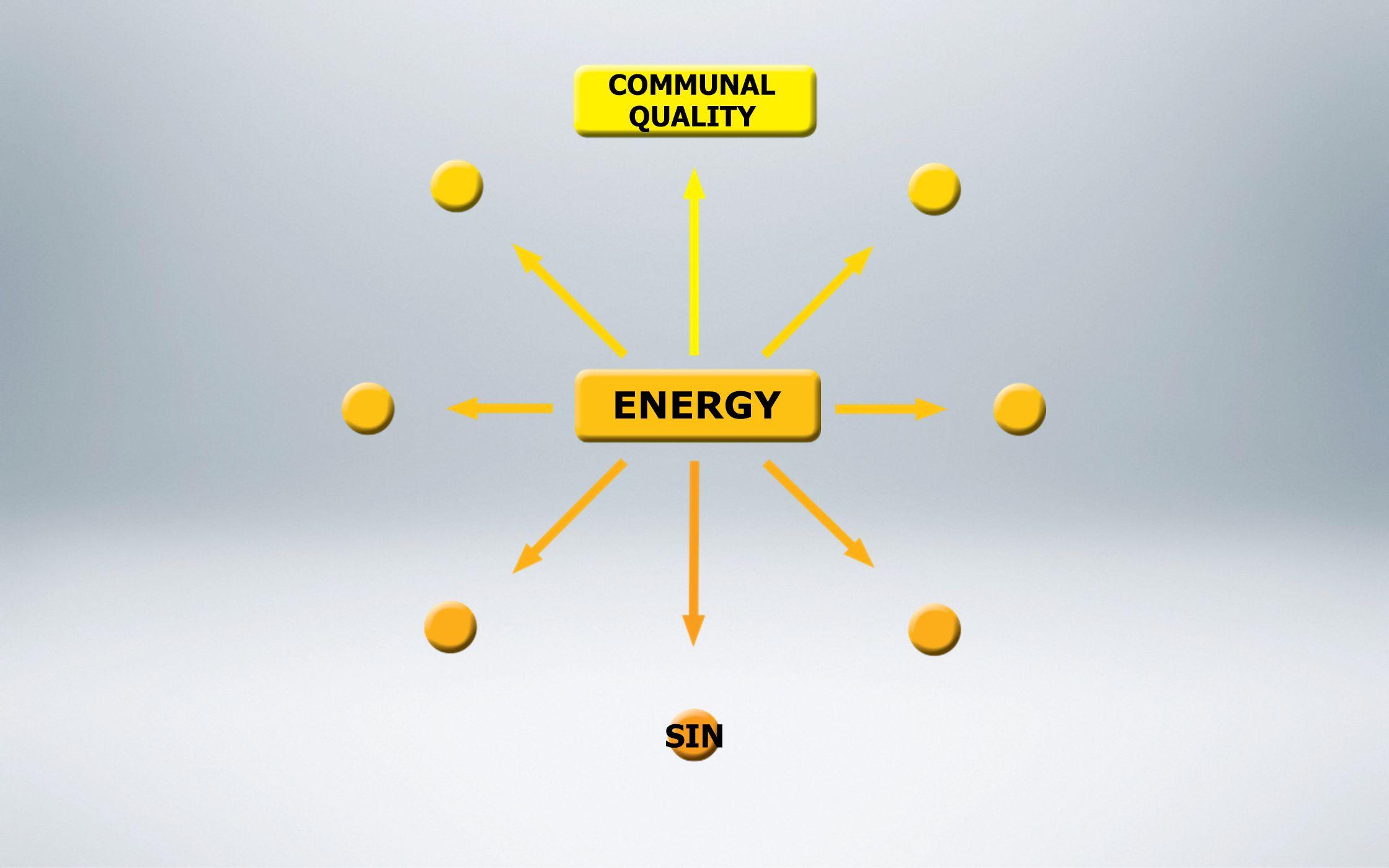 COMMUNAL QUALITY SIN ENERGY