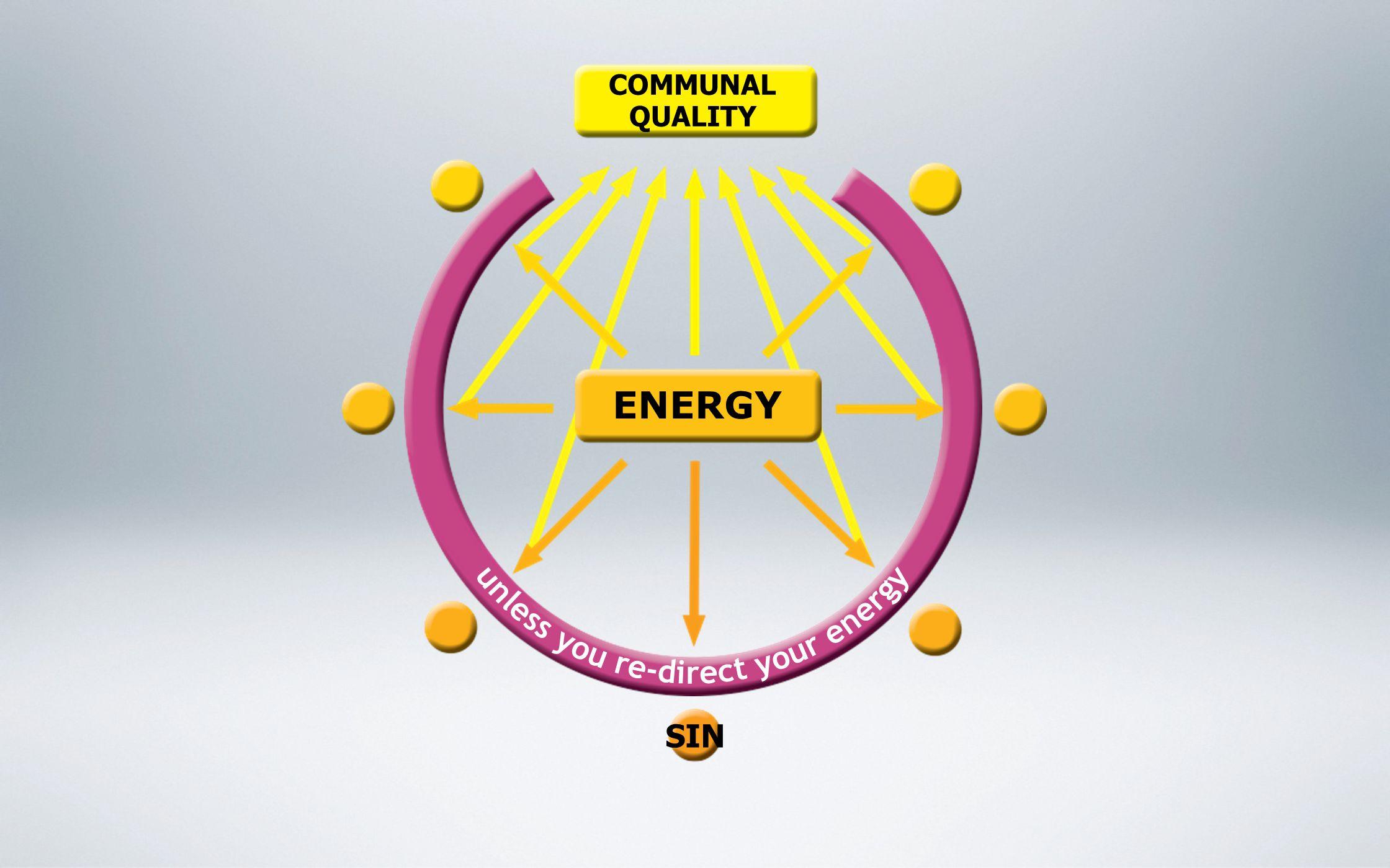 SIN COMMUNAL QUALITY ENERGY