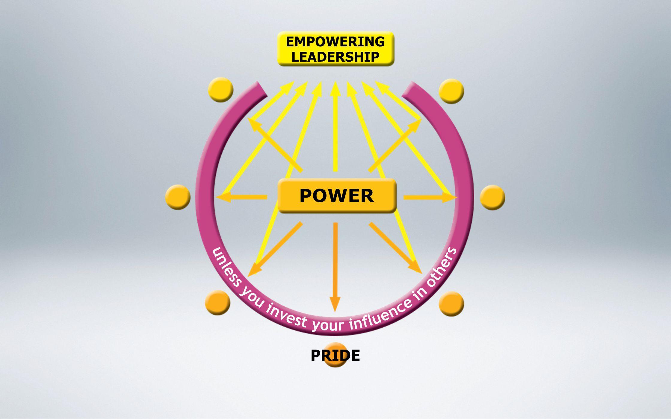PRIDE POWER EMPOWERING LEADERSHIP