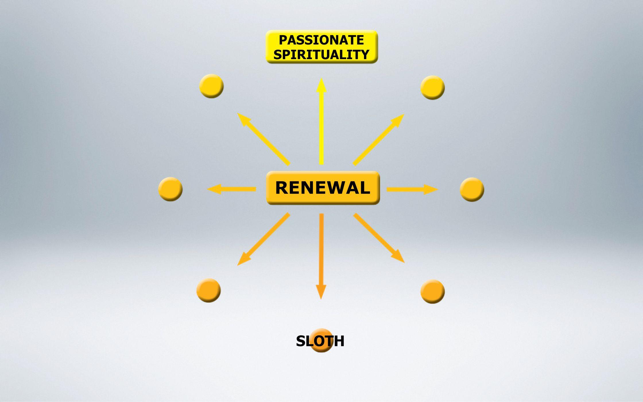 SLOTH PASSIONATE SPIRITUALITY RENEWAL