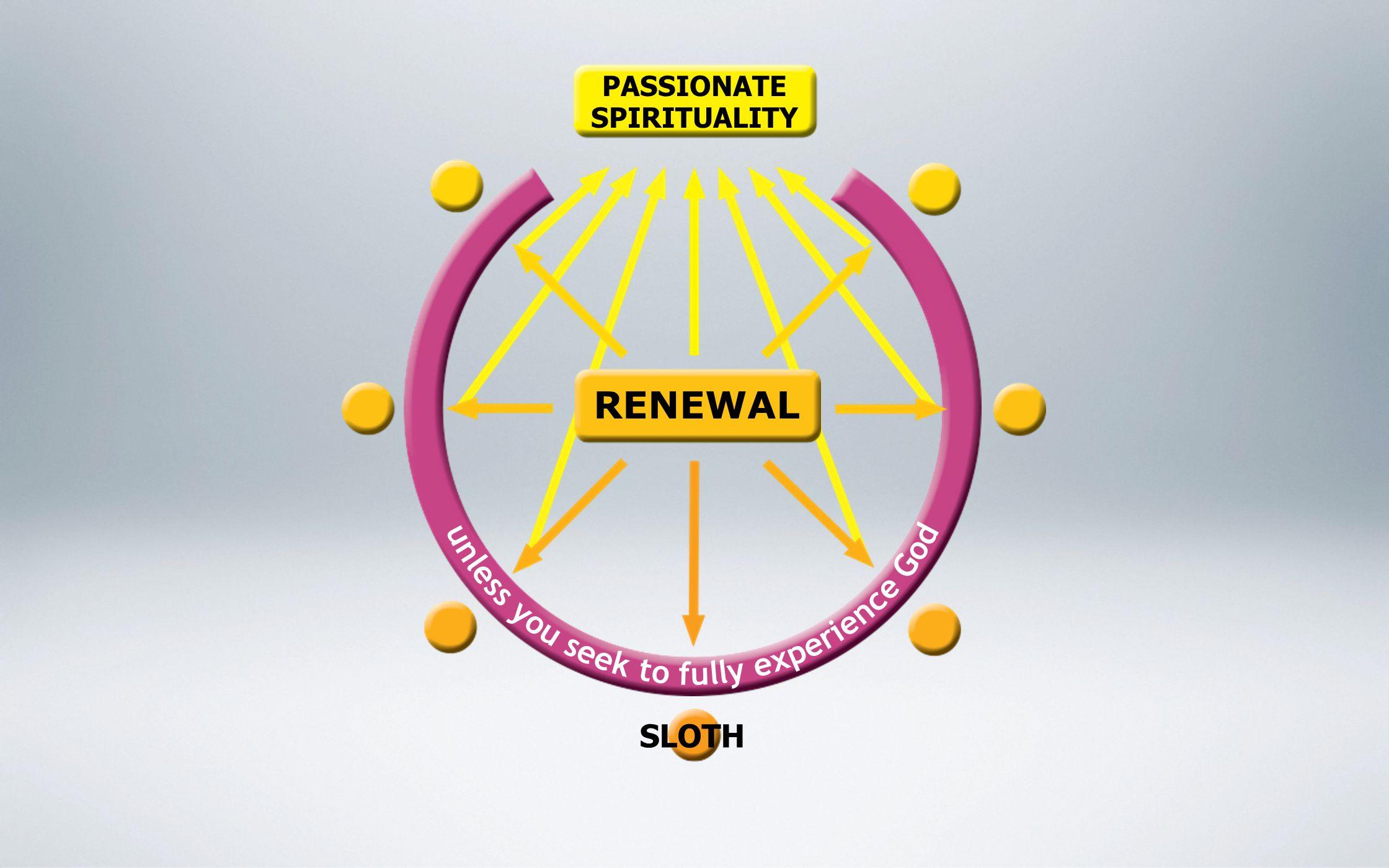 SLOTH PASSIONATE SPIRITUALITY