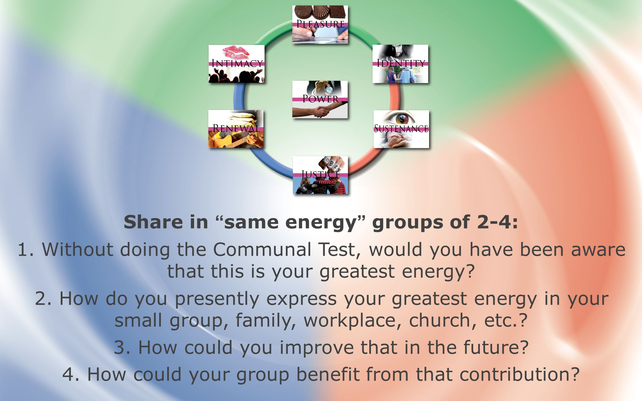 "Share in "" same energy "" groups of 2-4: 1. Without doing the Communal Test, would you have been aware that this is your greatest energy? 2. How do you"