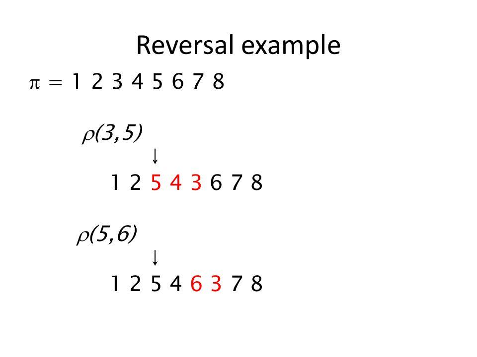 Reversal example  = 1 2 3 4 5 6 7 8  (3,5) ↓ 1 2 5 4 3 6 7 8  (5,6) ↓ 1 2 5 4 6 3 7 8