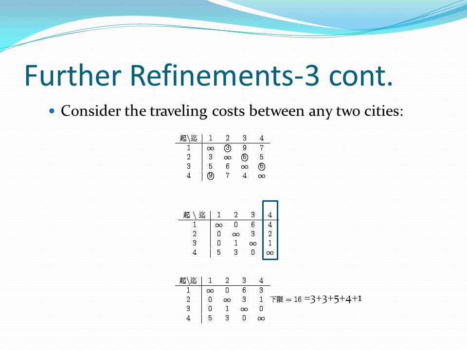 Further Refinements-3 cont. Consider the traveling costs between any two cities: =3+3+5+4+1