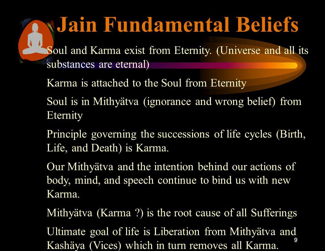 9 Jain Fundamental Beliefs Soul and Karma exist from Eternity.