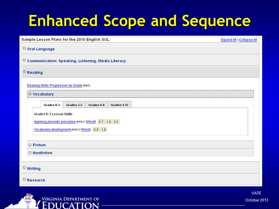 VATE October 2013 Enhanced Scope and Sequence
