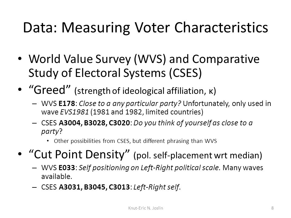 Data: Measuring Voter Characteristics World Value Survey (WVS) and Comparative Study of Electoral Systems (CSES) Greed (strength of ideological affiliation, κ) – WVS E178: Close to a any particular party.