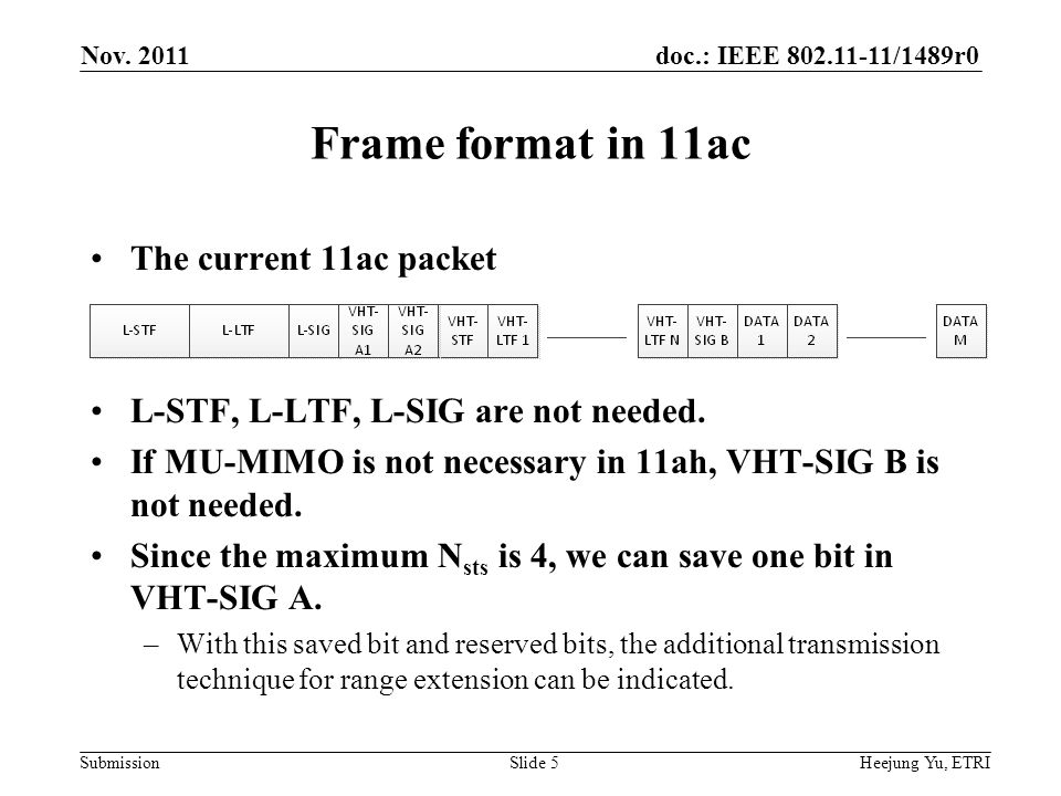doc.: IEEE 802.11-11/1489r0 Submission Frame format in 11ac The current 11ac packet L-STF, L-LTF, L-SIG are not needed.