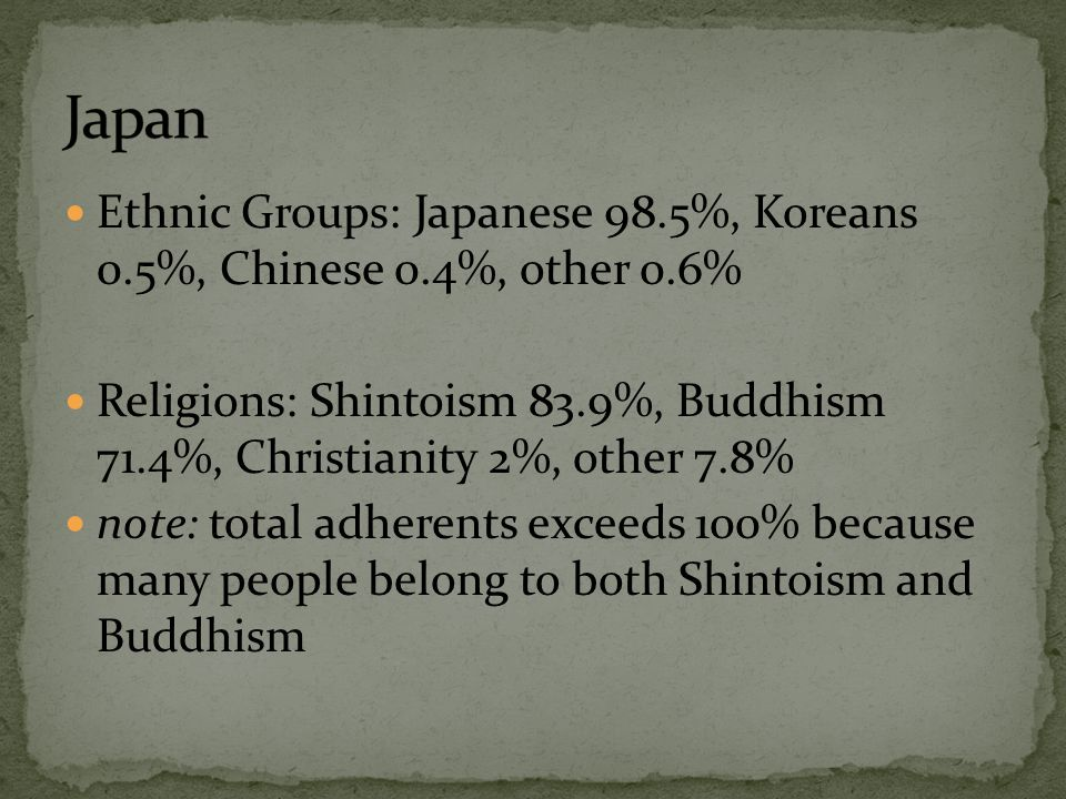 Ethnic Groups: Japanese 98.5%, Koreans 0.5%, Chinese 0.4%, other 0.6% Religions: Shintoism 83.9%, Buddhism 71.4%, Christianity 2%, other 7.8% note: to